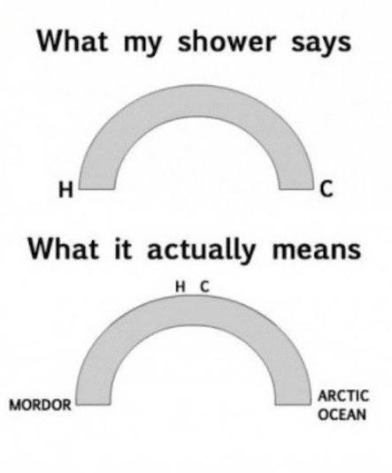 Funny Memes - heat gauge